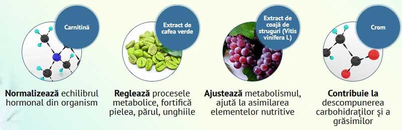 EcoSlim Fizzy Efecte